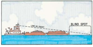 towboat_diagram